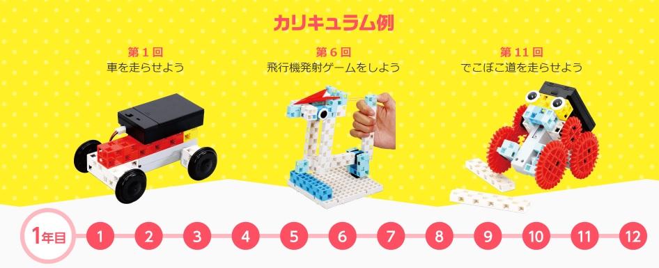 【自考力キッズ】ロボットのカリキュラム例