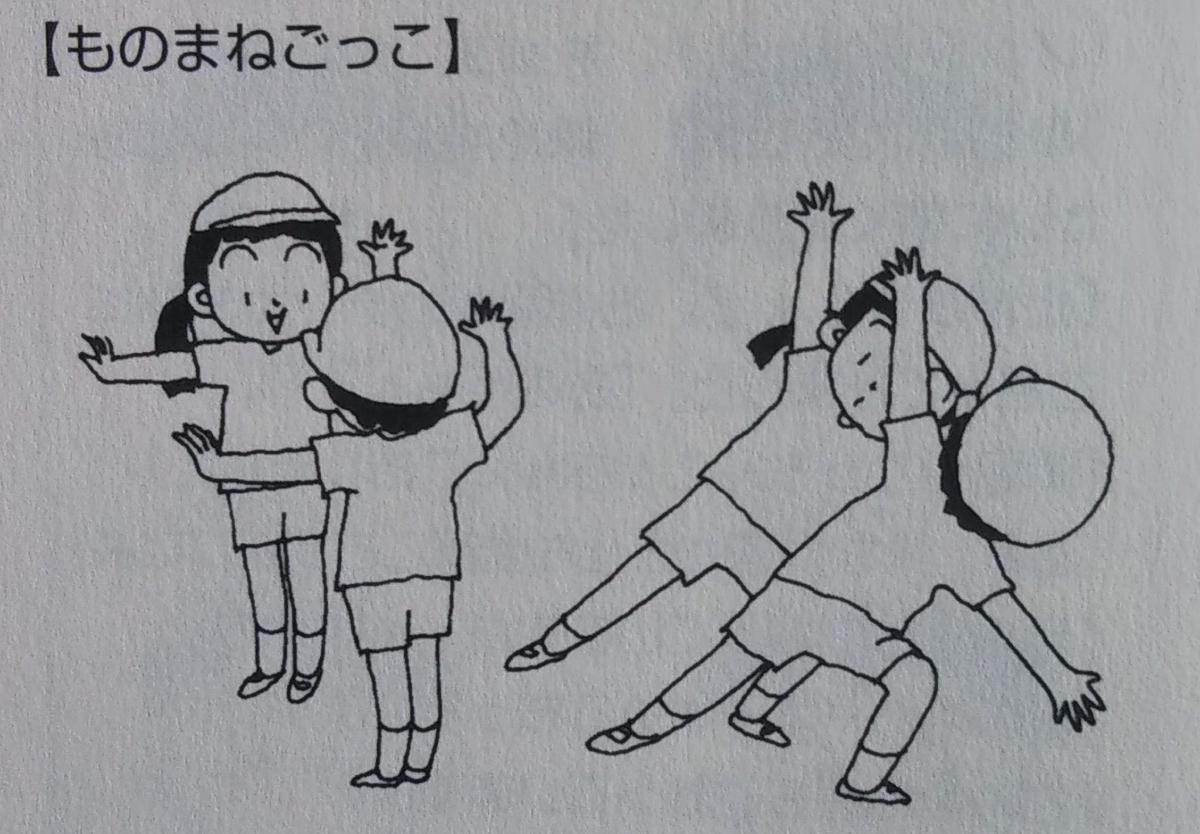 体育の授業『模倣遊び』ものまねごっこ
