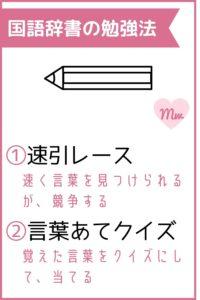 国語辞書を楽しく引くアイディア~勉強法~