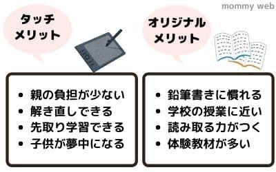 チャレンジタッチとオリジナル(紙)メリット比較