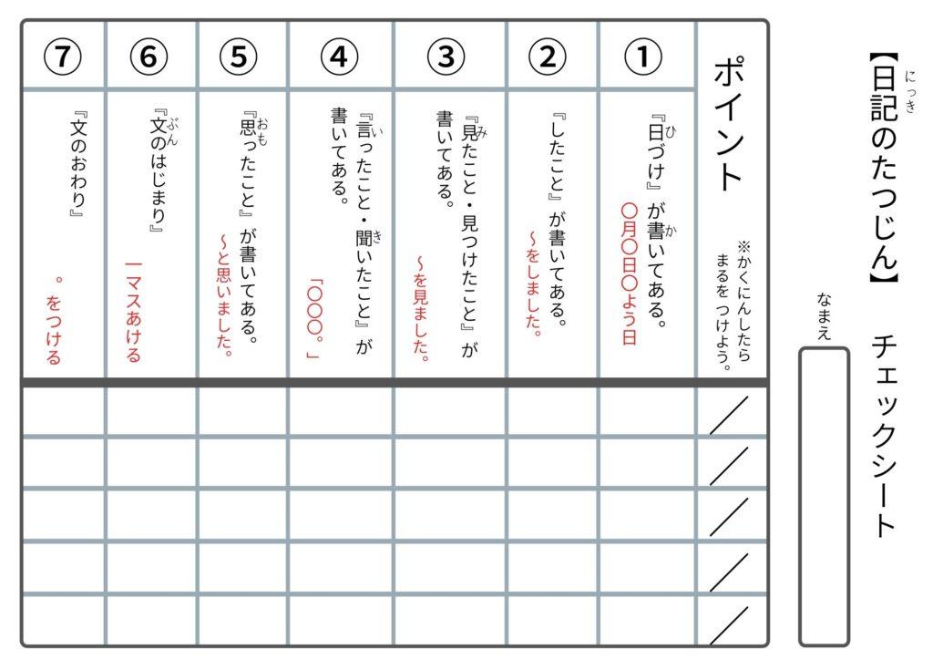 小学生の日記見直しテンプレート(無料で使用可)