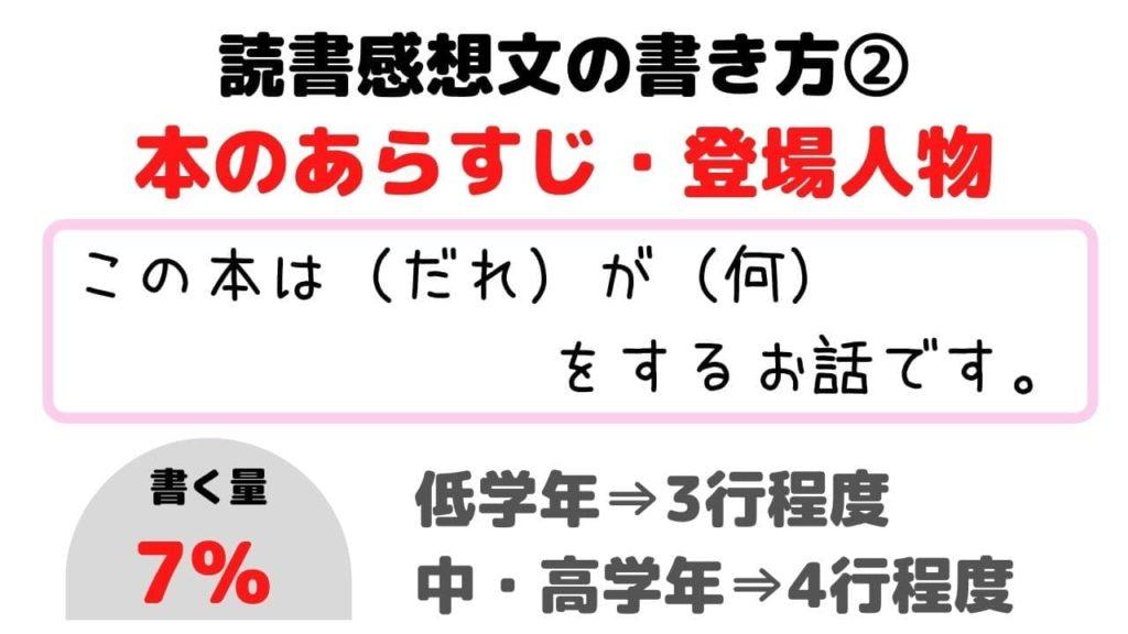 読書感想文の書き方【小学生向け】コツ②本のあらすじ・登場人物